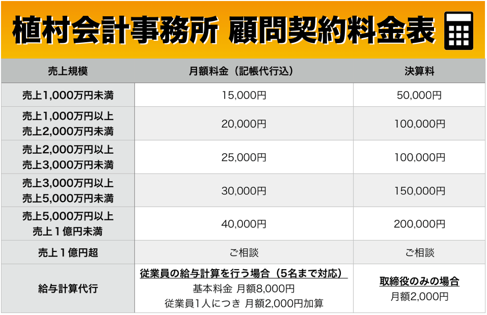 植村会計事務所 顧問契約料金表
