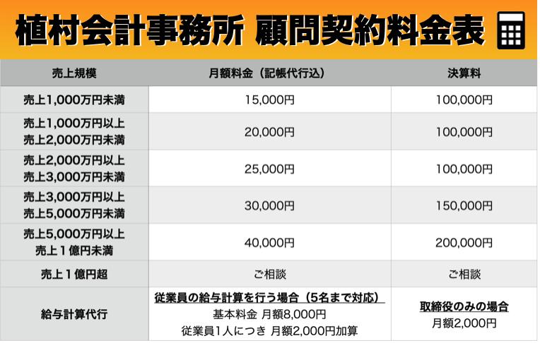 新:植村会計事務所税務顧問料金表